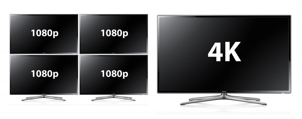 DisplayCompare